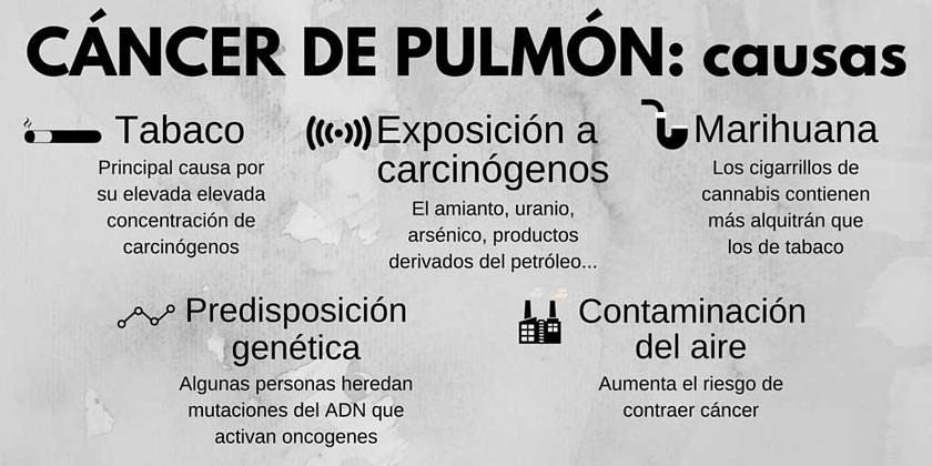 Causas del cancer de pulmon